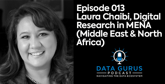 Laura Chaibi – Digital Research in MENA (Middle East and North Africa)   Ep. 013